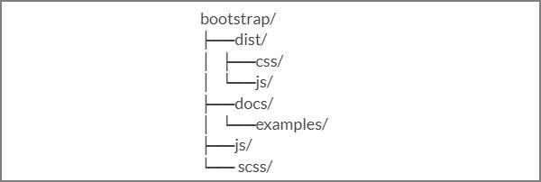 hướng dẫn dùng bootstrap